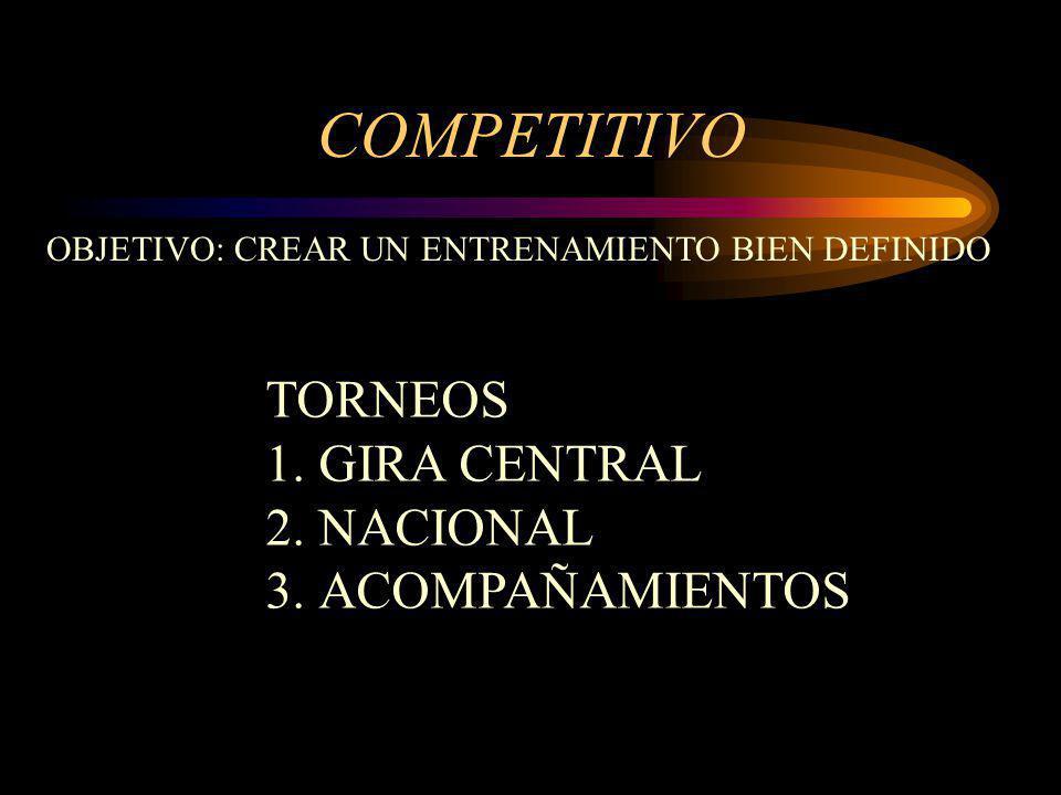 COMPETITIVO OBJETIVO: CREAR UN ENTRENAMIENTO BIEN DEFINIDO TORNEOS 1.GIRA CENTRAL 2.NACIONAL 3.ACOMPAÑAMIENTOS