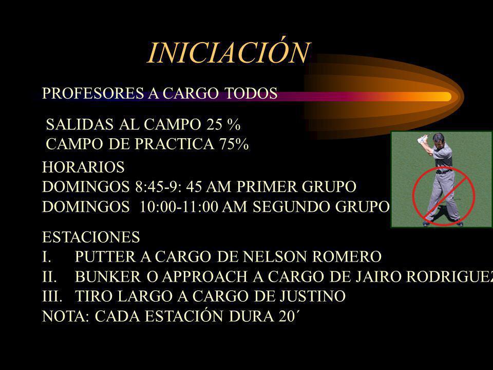 INICIACIÓN SALIDAS AL CAMPO 25 % CAMPO DE PRACTICA 75% PROFESORES A CARGO TODOS HORARIOS DOMINGOS 8:45-9: 45 AM PRIMER GRUPO DOMINGOS 10:00-11:00 AM S