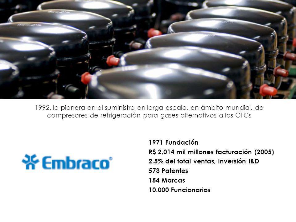 1992, la pionera en el suministro en larga escala, en ámbito mundial, de compresores de refrigeración para gases alternativos a los CFCs 1971 Fundación R$ 2,014 mil millones facturación (2005) 2,5% del total ventas, Inversión I&D 573 Patentes 154 Marcas 10.000 Funcionarios