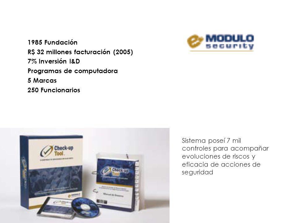 1985 Fundación R$ 32 millones facturación (2005) 7% Inversión I&D Programas de computadora 5 Marcas 250 Funcionarios Sistema poseí 7 mil controles para acompañar evoluciones de riscos y eficacia de acciones de seguridad