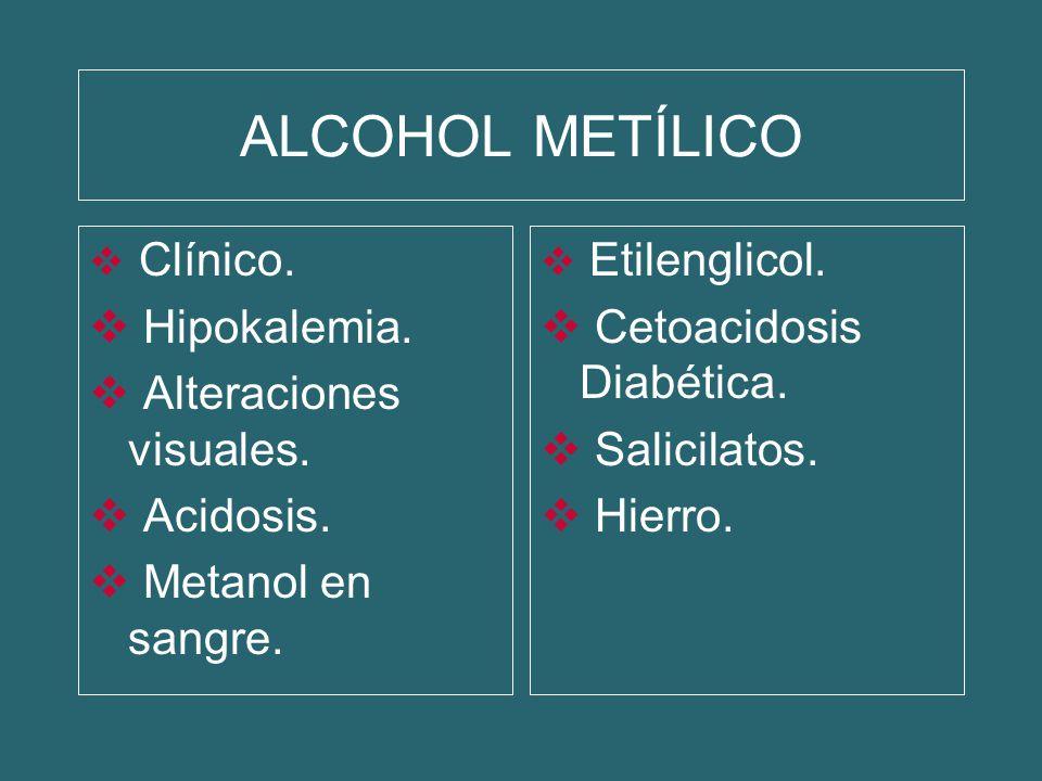 ALCOHOL METÍLICO Clínico. Hipokalemia. Alteraciones visuales. Acidosis. Metanol en sangre. Etilenglicol. Cetoacidosis Diabética. Salicilatos. Hierro.
