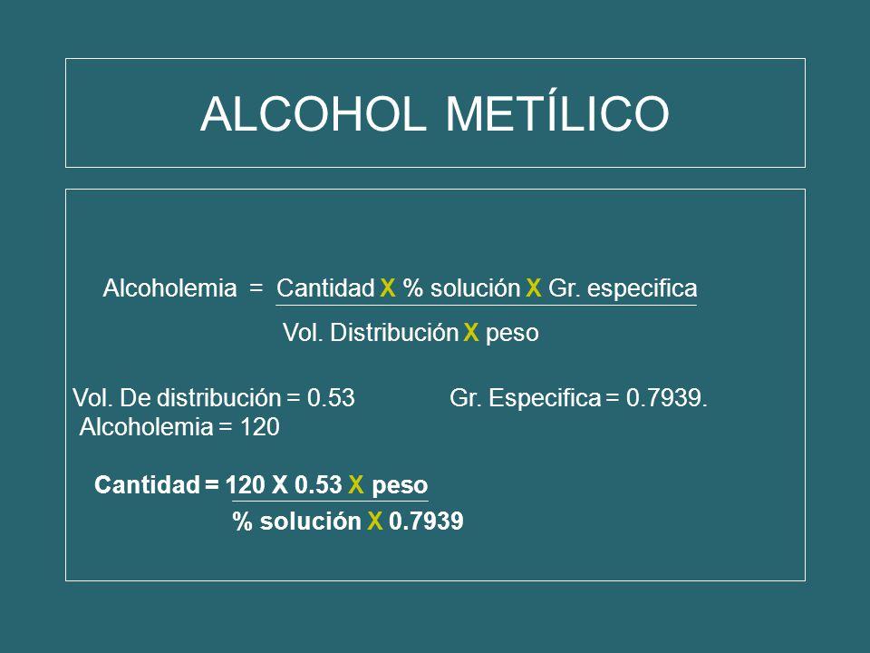 ALCOHOL METÍLICO Alcoholemia = Cantidad X % solución X Gr. especifica Vol. Distribución X peso Vol. De distribución = 0.53Gr. Especifica = 0.7939. Alc