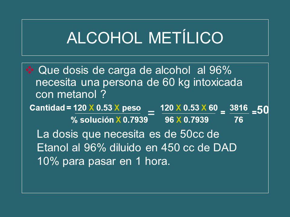 ALCOHOL METÍLICO Que dosis de carga de alcohol al 96% necesita una persona de 60 kg intoxicada con metanol ? Cantidad = 120 X 0.53 X peso % solución X