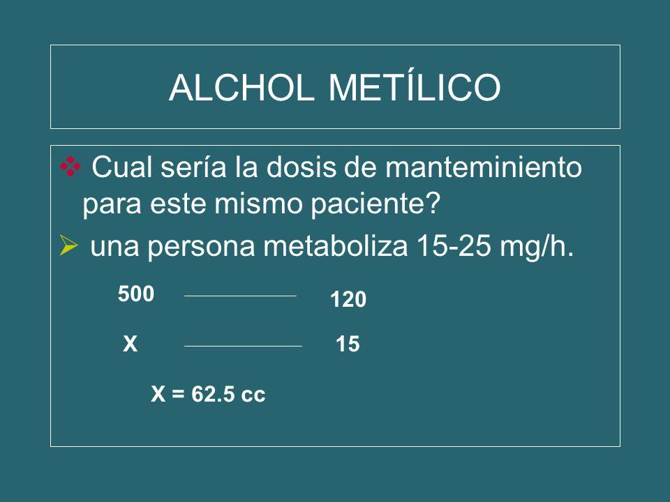 ALCHOL METÍLICO Cual sería la dosis de manteminiento para este mismo paciente? una persona metaboliza 15-25 mg/h. 500 120 15X X = 62.5 cc