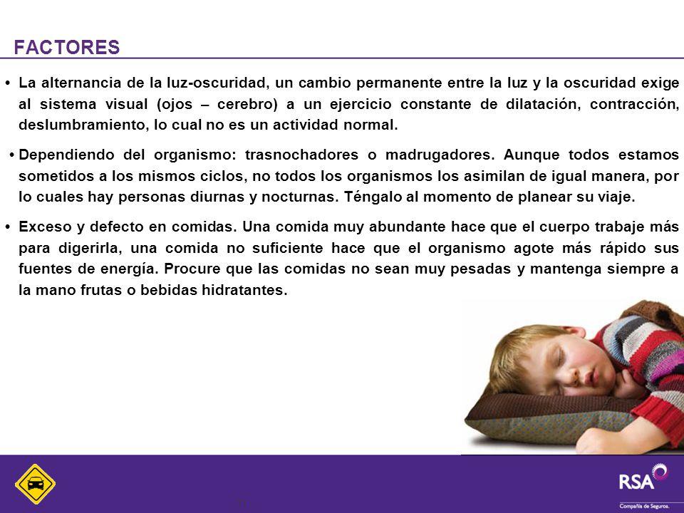 11 FACTORES La alternancia de la luz-oscuridad, un cambio permanente entre la luz y la oscuridad exige al sistema visual (ojos – cerebro) a un ejercic