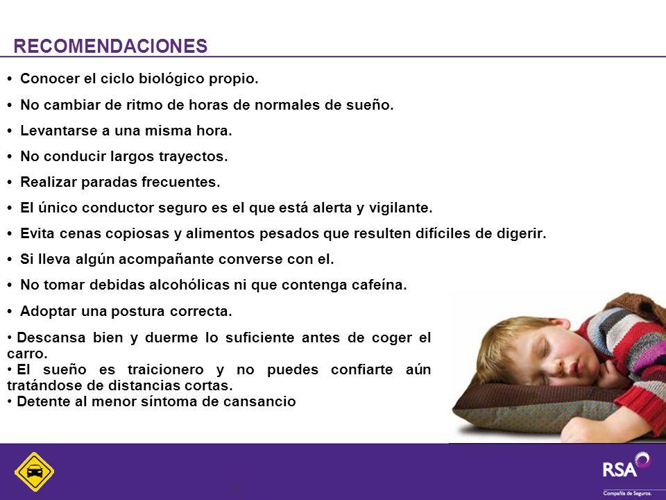 13 RECOMENDACIONES Conocer el ciclo biológico propio. No cambiar de ritmo de horas de normales de sueño. Levantarse a una misma hora. No conducir larg