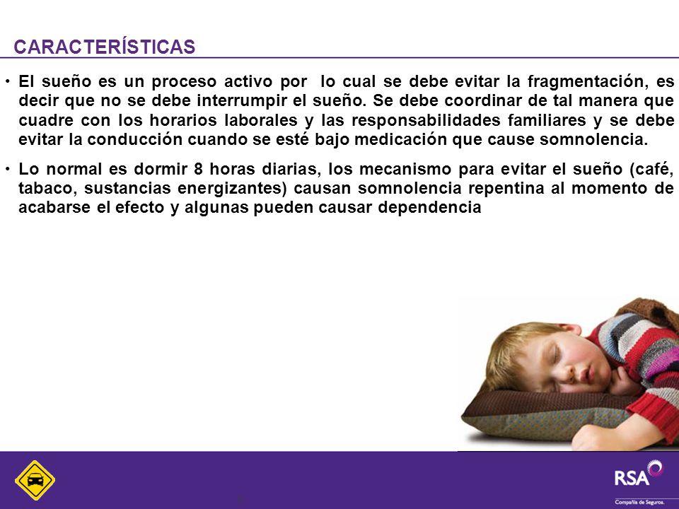 9 CARACTERÍSTICAS El sueño es un proceso activo por lo cual se debe evitar la fragmentación, es decir que no se debe interrumpir el sueño. Se debe coo