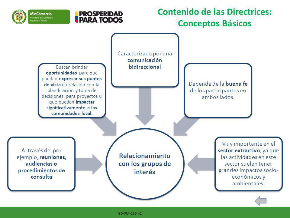 GD-FM-016 V2 Contenido de las Directrices: Conceptos Básicos Relacionamiento con los grupos de interés A través de, por ejemplo, reuniones, audiencias