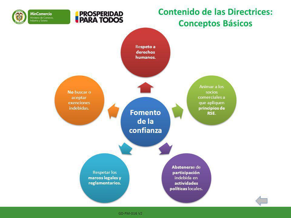 GD-FM-016 V2 Contenido de las Directrices: Conceptos Básicos Fomento de la confianza Respeto a derechos humanos. Animar a los socios comerciales a que