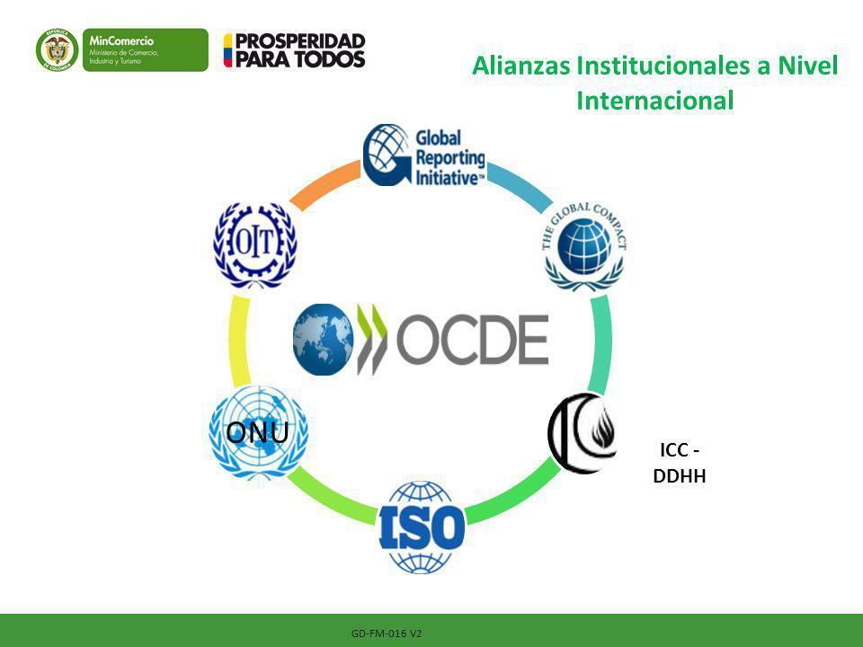 Alianzas Institucionales a Nivel Internacional GD-FM-016 V2 ONU ICC - DDHH