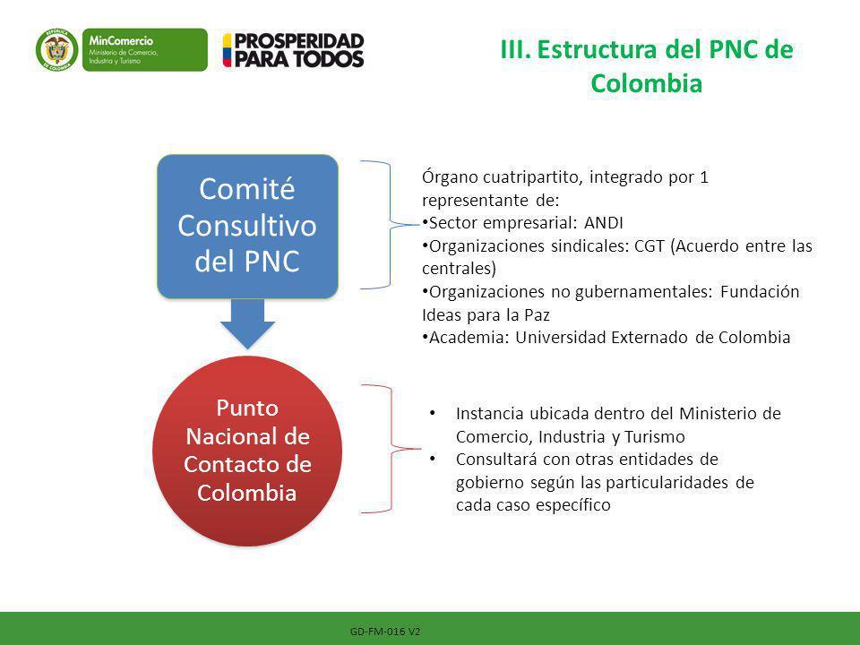 III. Estructura del PNC de Colombia GD-FM-016 V2 Comité Consultivo del PNC Órgano cuatripartito, integrado por 1 representante de: Sector empresarial: