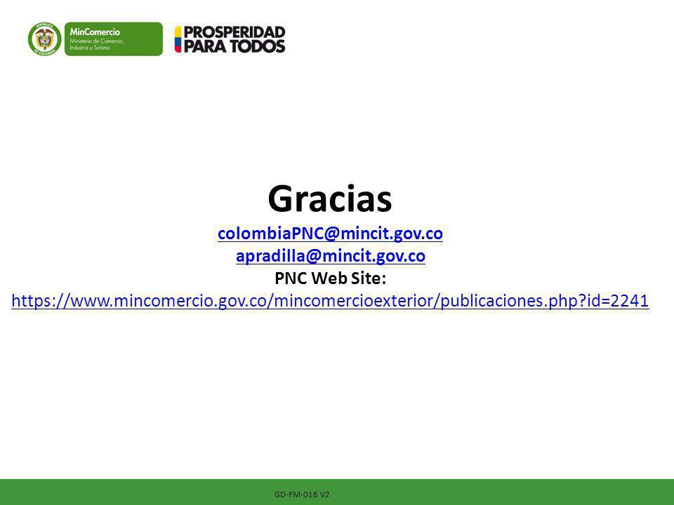 GD-FM-016 V2 Gracias colombiaPNC@mincit.gov.co apradilla@mincit.gov.co PNC Web Site: https://www.mincomercio.gov.co/mincomercioexterior/publicaciones.