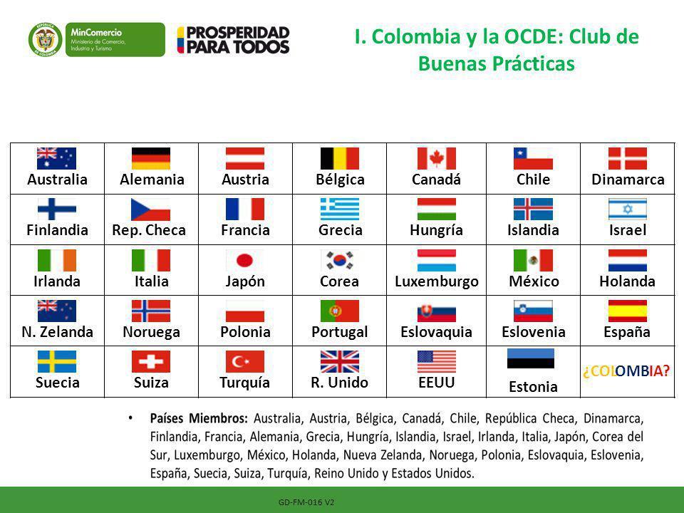 I. La OCDE en el Mundo GD-FM-016 V2