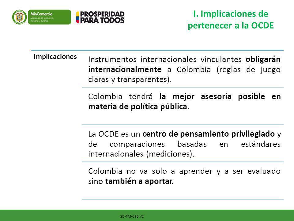 I. Implicaciones de pertenecer a la OCDE GD-FM-016 V2 Implicaciones Instrumentos internacionales vinculantes obligarán internacionalmente a Colombia (
