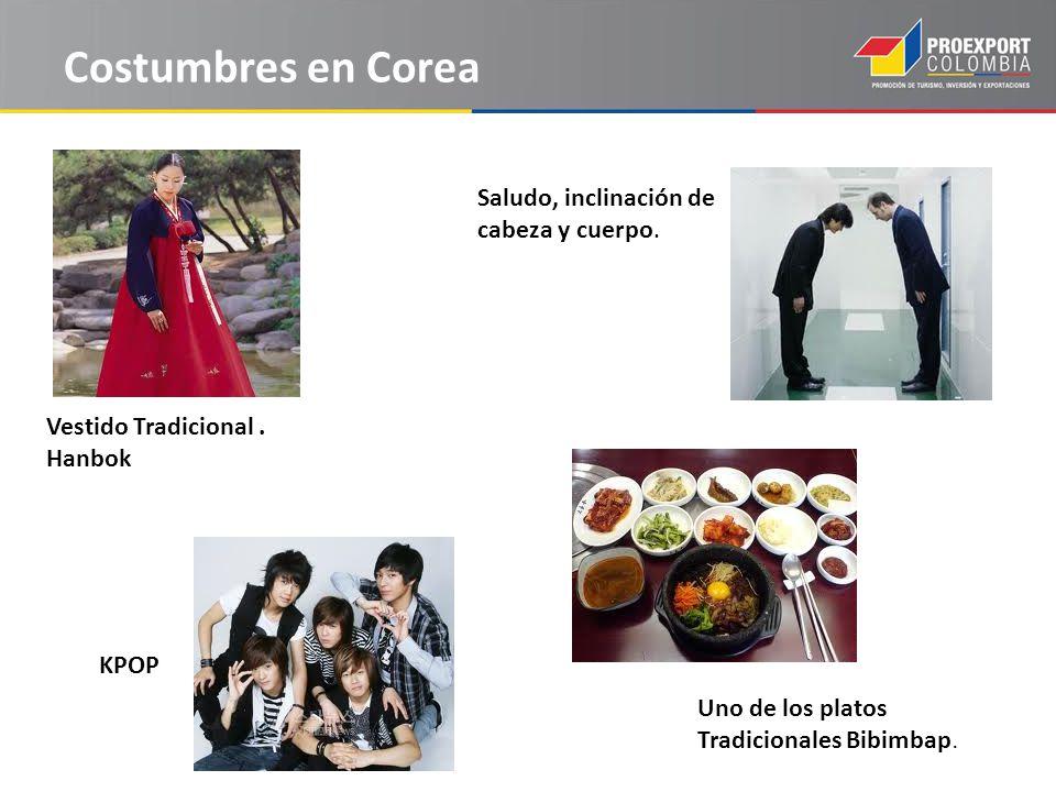 Costumbres en Corea Saludo, inclinación de cabeza y cuerpo.
