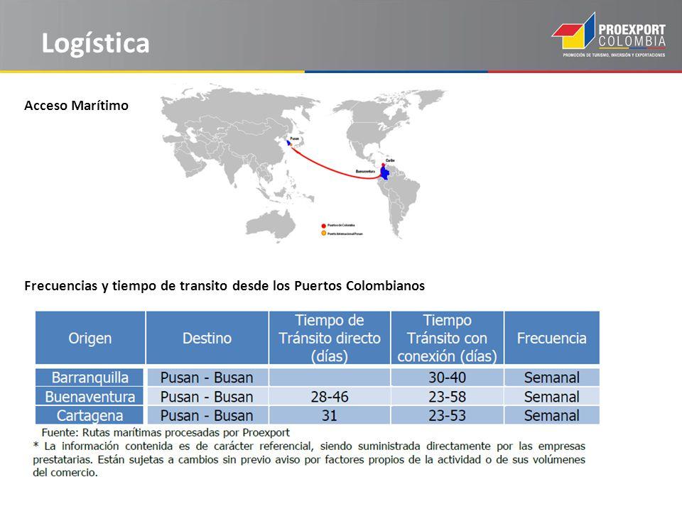 Logística Acceso Marítimo Frecuencias y tiempo de transito desde los Puertos Colombianos