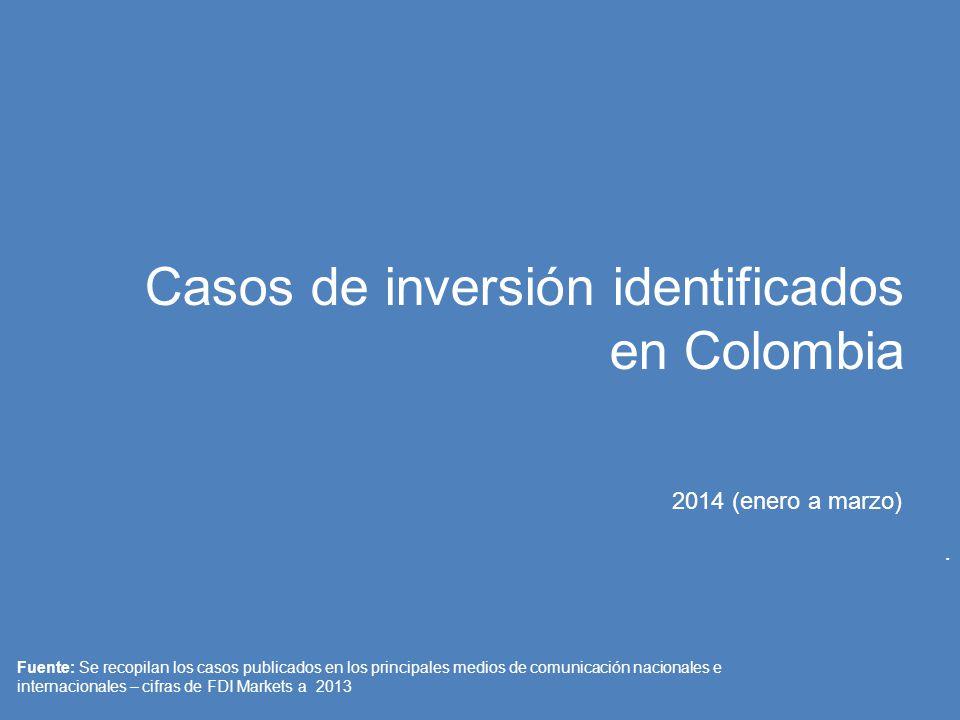 . Casos de inversión identificados en Colombia. 2014 (enero a marzo) Fuente: Se recopilan los casos publicados en los principales medios de comunicaci