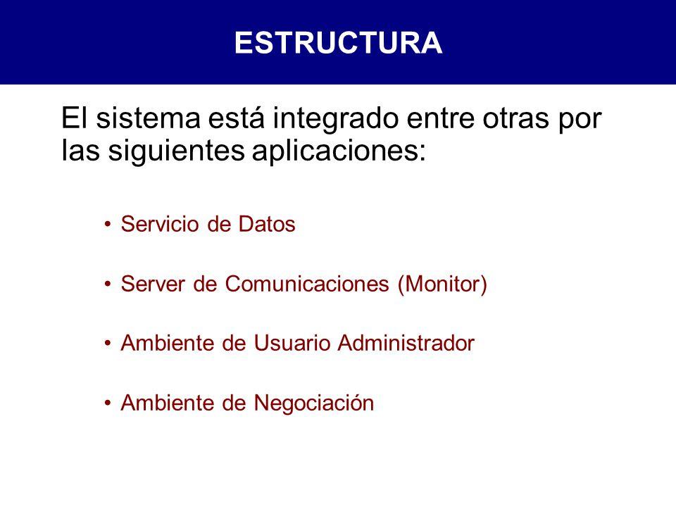 ESTRUCTURA El sistema está integrado entre otras por las siguientes aplicaciones: Servicio de Datos Server de Comunicaciones (Monitor) Ambiente de Usuario Administrador Ambiente de Negociación