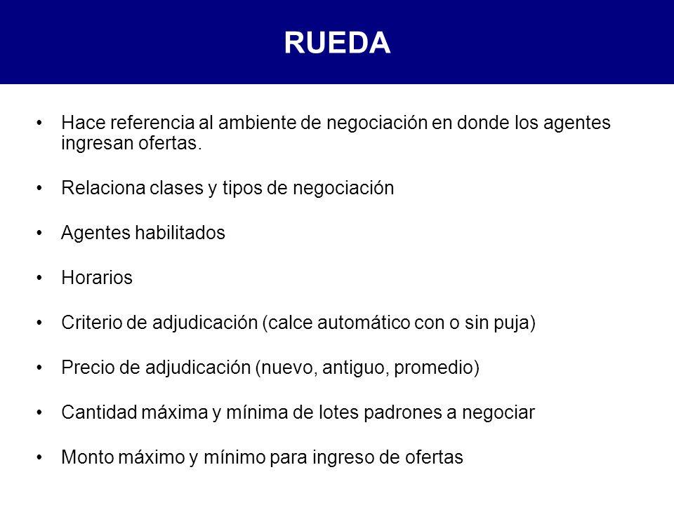 RUEDA Hace referencia al ambiente de negociación en donde los agentes ingresan ofertas.