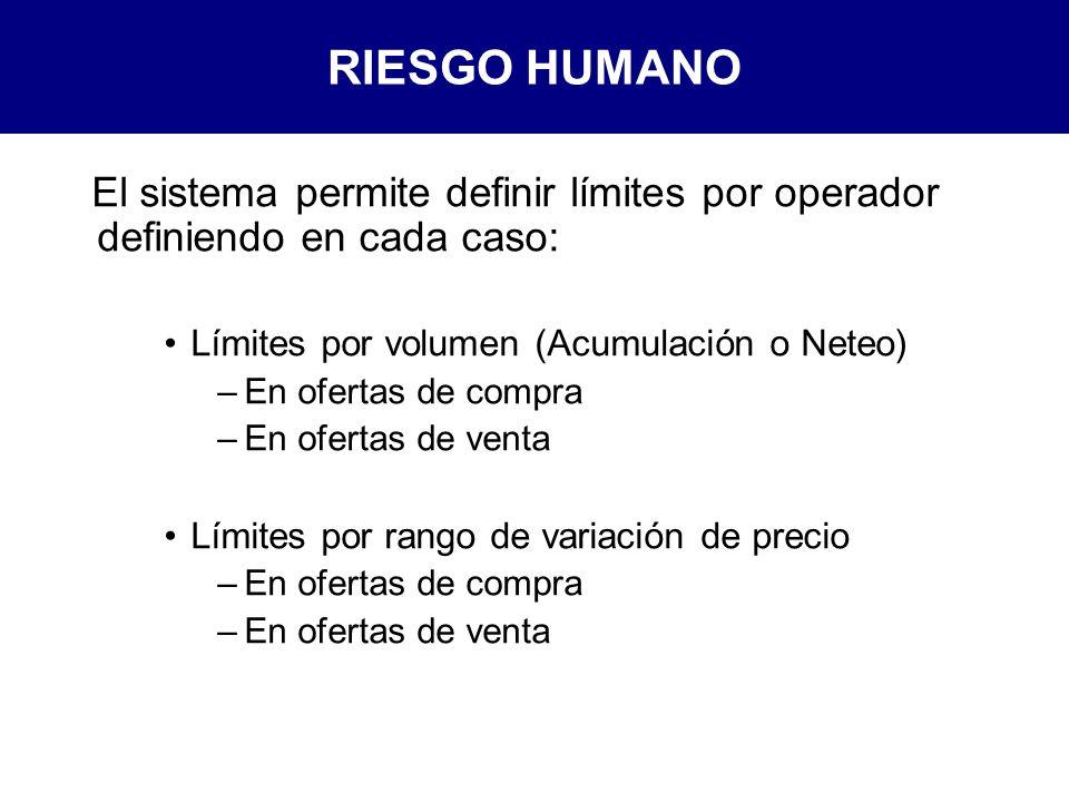 RIESGO HUMANO El sistema permite definir límites por operador definiendo en cada caso: Límites por volumen (Acumulación o Neteo) –En ofertas de compra –En ofertas de venta Límites por rango de variación de precio –En ofertas de compra –En ofertas de venta
