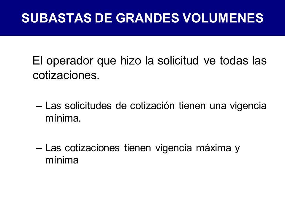 SUBASTAS DE GRANDES VOLUMENES El operador que hizo la solicitud ve todas las cotizaciones.