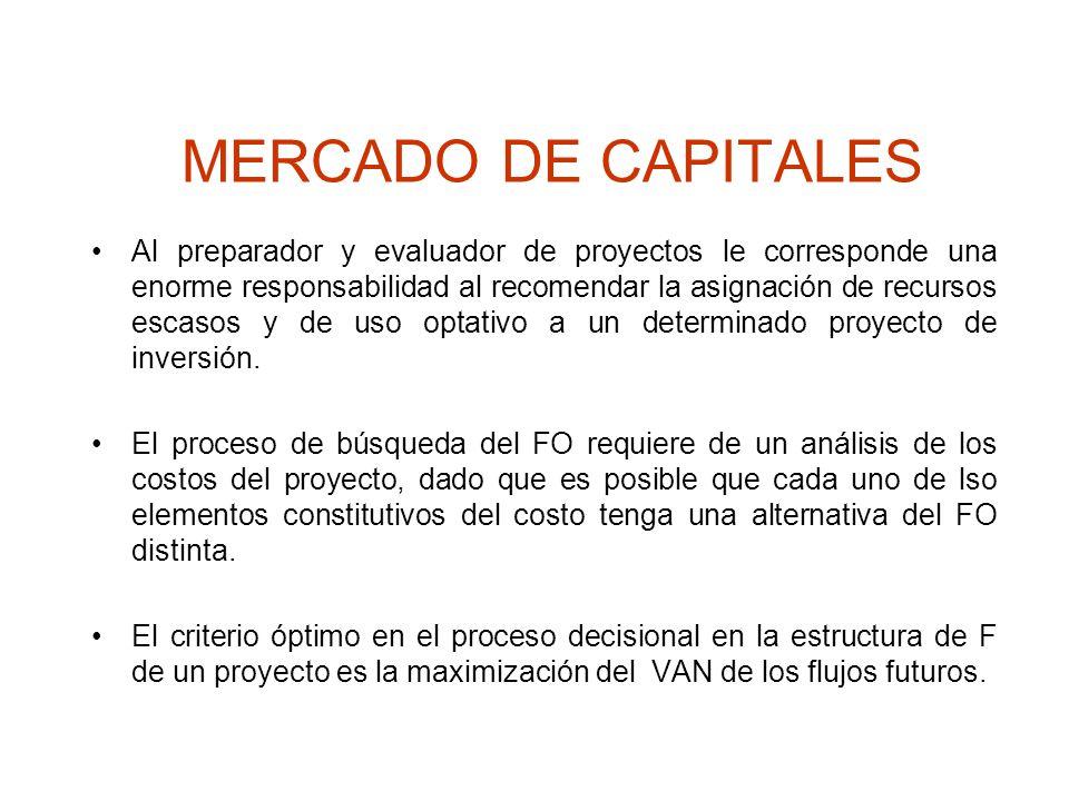 MERCADO DE CAPITALES Al preparador y evaluador de proyectos le corresponde una enorme responsabilidad al recomendar la asignación de recursos escasos