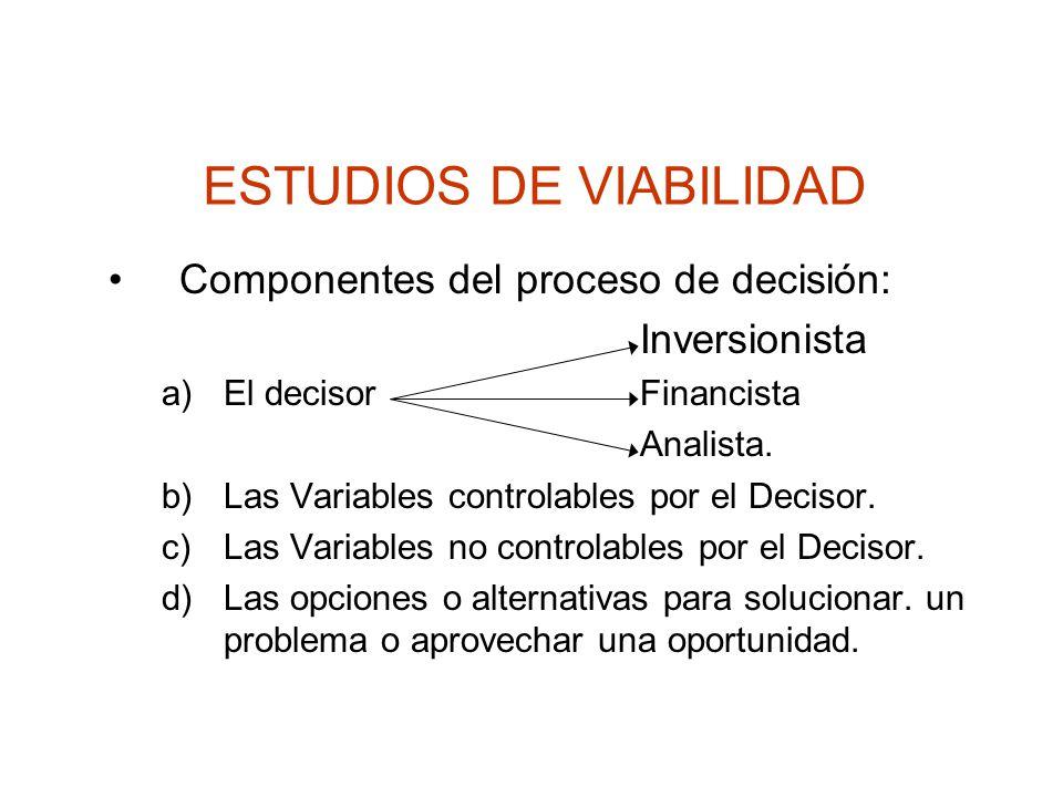 ESTUDIOS DE VIABILIDAD Componentes del proceso de decisión: Inversionista a)El decisorFinancista Analista. b)Las Variables controlables por el Decisor