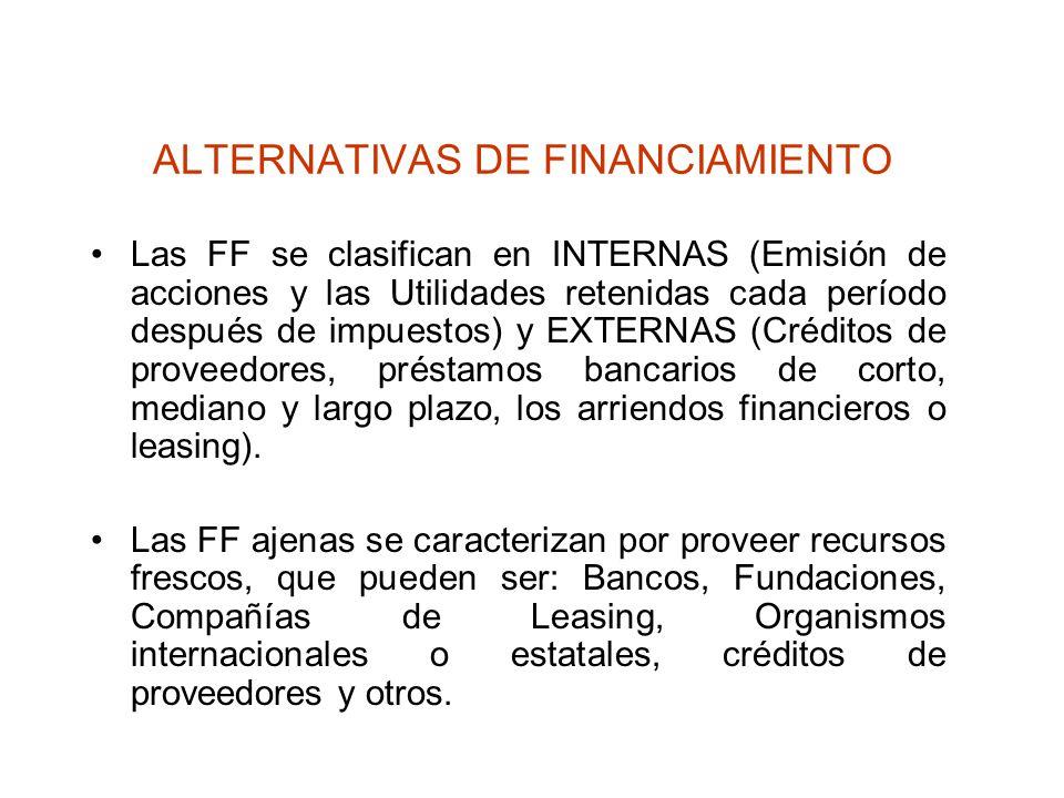 ALTERNATIVAS DE FINANCIAMIENTO Las FF se clasifican en INTERNAS (Emisión de acciones y las Utilidades retenidas cada período después de impuestos) y E