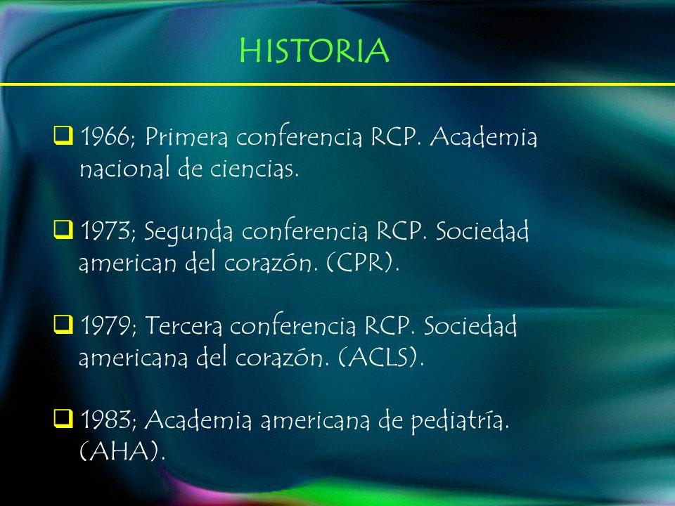 1966; Primera conferencia RCP. Academia nacional de ciencias. 1973; Segunda conferencia RCP. Sociedad american del corazón. (CPR). 1979; Tercera confe