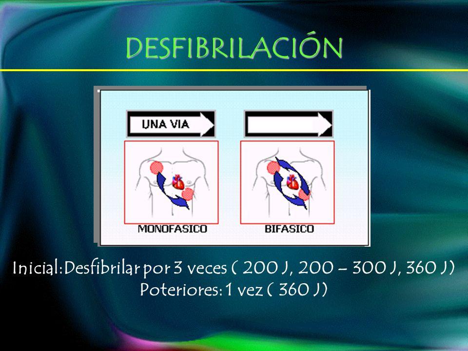 DESFIBRILACIÓN Inicial:Desfibrilar por 3 veces ( 200 J, 200 – 300 J, 360 J) Poteriores: 1 vez ( 360 J)
