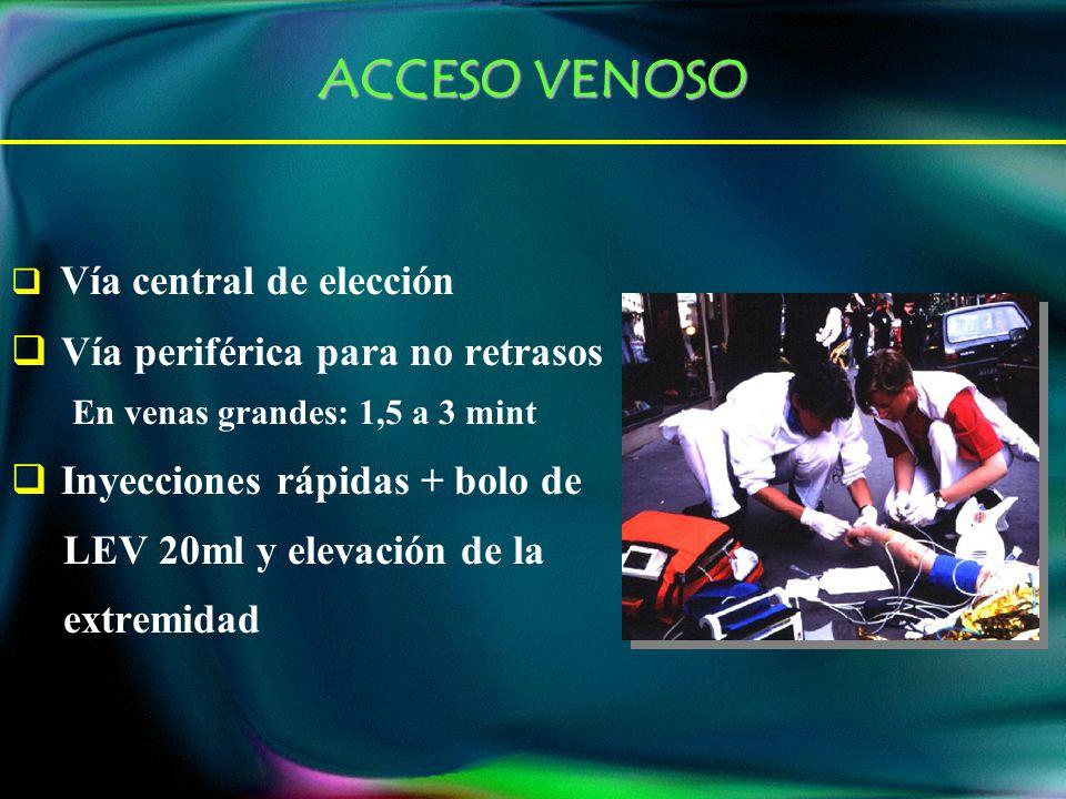 ACCESO VENOSO Vía central de elección Vía periférica para no retrasos En venas grandes: 1,5 a 3 mint Inyecciones rápidas + bolo de LEV 20ml y elevació