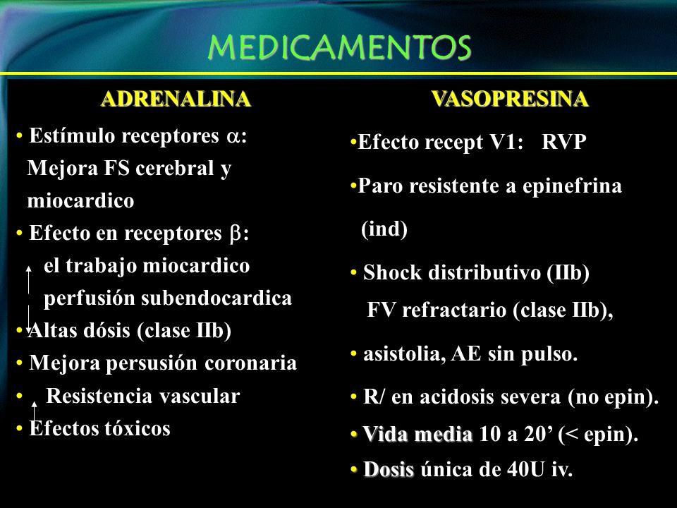 ADRENALINAVASOPRESINA Estímulo receptores : Mejora FS cerebral y miocardico Efecto en receptores : el trabajo miocardico perfusión subendocardica Altas dósis (clase IIb) Mejora persusión coronaria Resistencia vascular Efectos tóxicos Efecto recept V1: RVP Paro resistente a epinefrina (ind) Shock distributivo (IIb) FV refractario (clase IIb), asistolia, AE sin pulso.