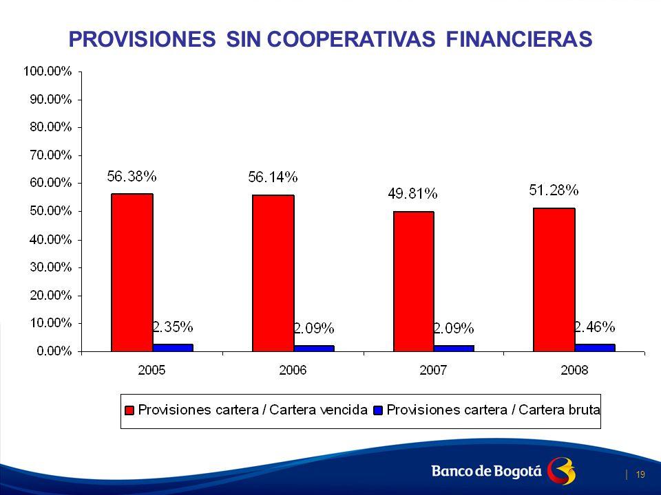 | 19 Banca Social PROVISIONES SIN COOPERATIVAS FINANCIERAS