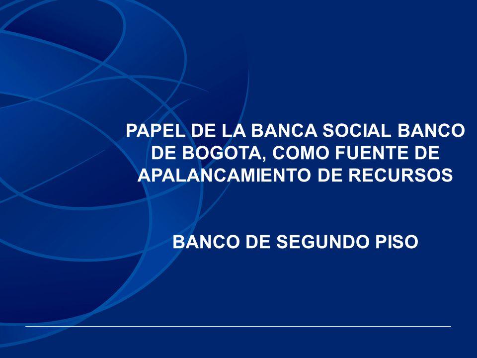 | 3 Banca Social GENERADOR DE ACTIVO PRODUCTIVO EVOLUCIÓN DE LA CARTERA ENERO 2007 – OCTUBRE 2008 $ MM