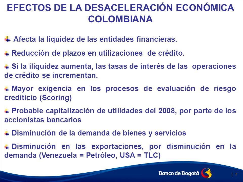 | 7 Banca Social EFECTOS DE LA DESACELERACIÓN ECONÓMICA COLOMBIANA Afecta la liquidez de las entidades financieras. Reducción de plazos en utilizacion