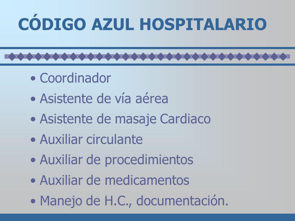 Coordinador Asistente de vía aérea Asistente de masaje Cardiaco Auxiliar circulante Auxiliar de procedimientos Auxiliar de medicamentos Manejo de H.C.