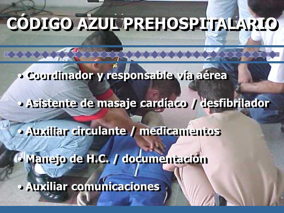 CÓDIGO AZUL PREHOSPITALARIO Coordinador y responsable vía aérea Asistente de masaje cardíaco / desfibrilador Auxiliar circulante / medicamentos Manejo
