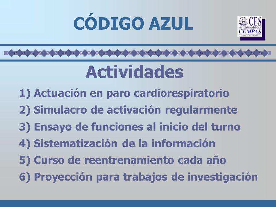 Actividades 1) Actuación en paro cardiorespiratorio 2) Simulacro de activación regularmente 3) Ensayo de funciones al inicio del turno 4) Sistematizac