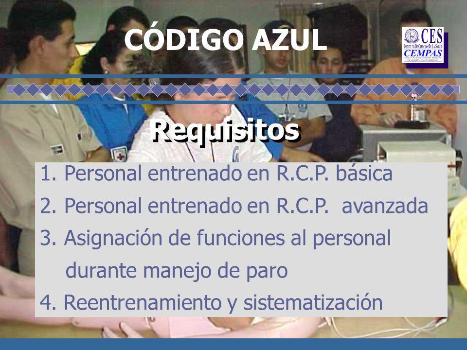 Requisitos 1. Personal entrenado en R.C.P. básica 2. Personal entrenado en R.C.P. avanzada 3. Asignación de funciones al personal durante manejo de pa