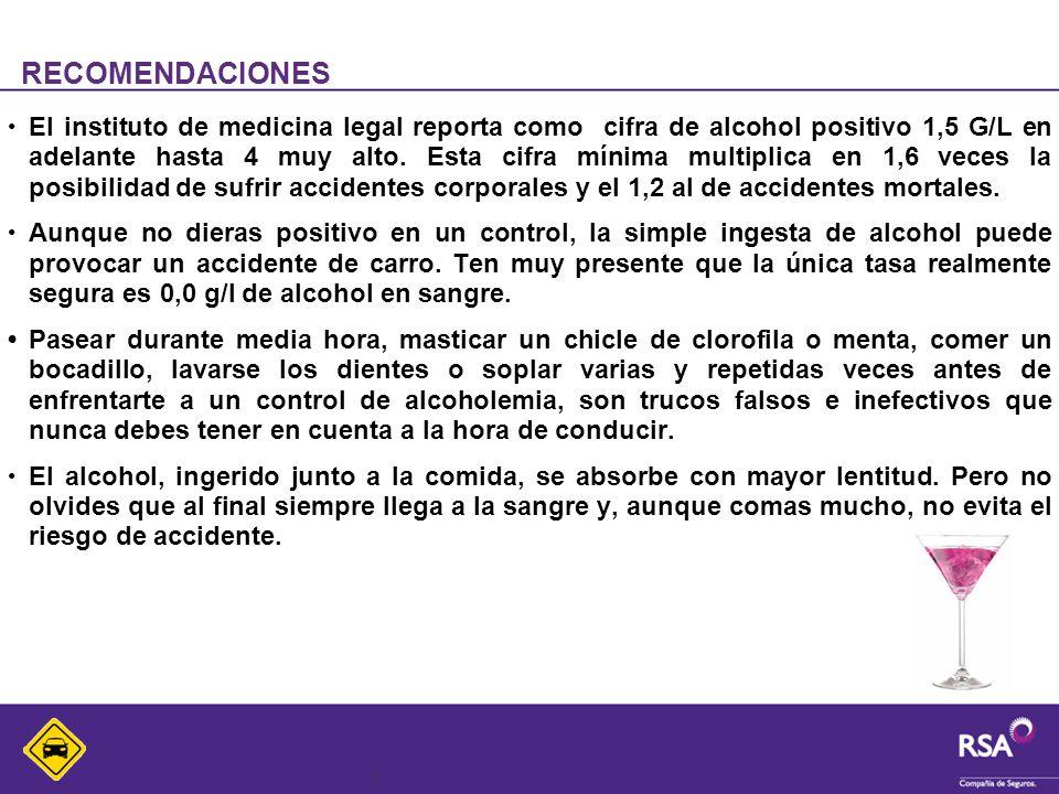 7 RECOMENDACIONES El instituto de medicina legal reporta como cifra de alcohol positivo 1,5 G/L en adelante hasta 4 muy alto. Esta cifra mínima multip