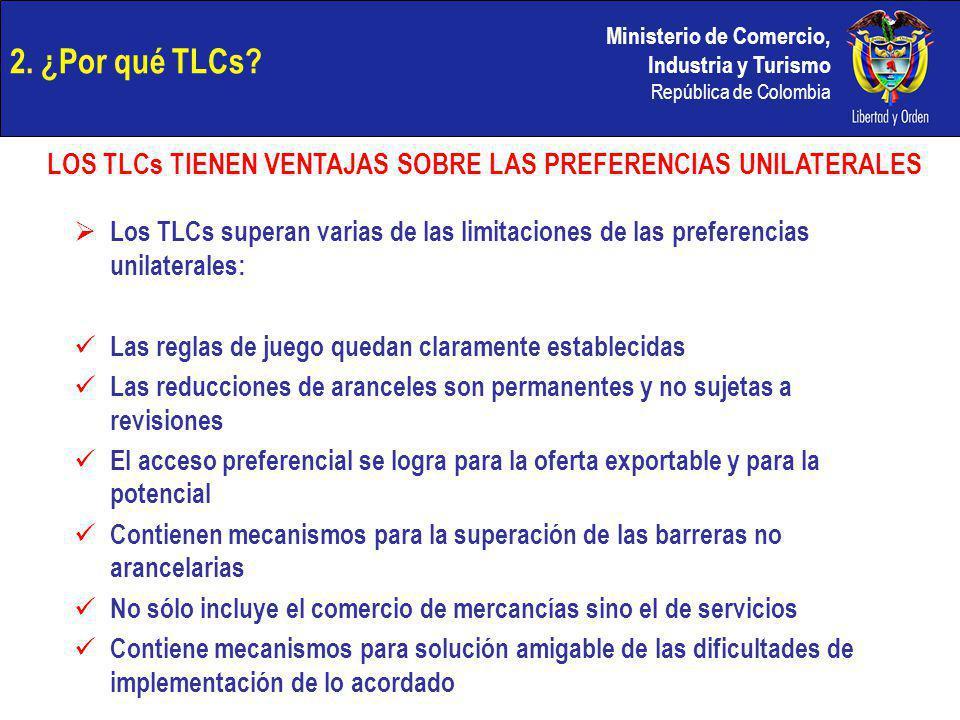 Ministerio de Comercio, Industria y Turismo República de Colombia 2. ¿Por qué TLCs? Los TLCs superan varias de las limitaciones de las preferencias un