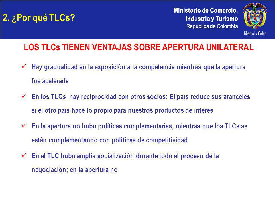 Ministerio de Comercio, Industria y Turismo República de Colombia 2. ¿Por qué TLCs? Hay gradualidad en la exposición a la competencia mientras que la