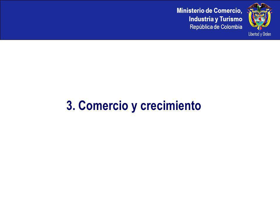 Ministerio de Comercio, Industria y Turismo República de Colombia 3. Comercio y crecimiento