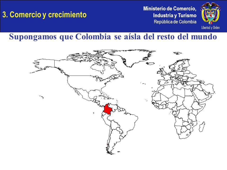 Ministerio de Comercio, Industria y Turismo República de Colombia 3. Comercio y crecimiento Supongamos que Colombia se aísla del resto del mundo
