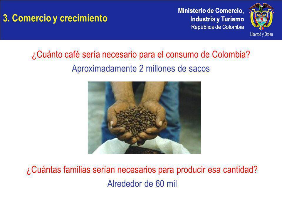 Ministerio de Comercio, Industria y Turismo República de Colombia 3. Comercio y crecimiento ¿Cuánto café sería necesario para el consumo de Colombia?