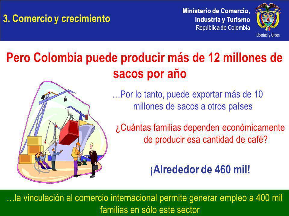 Ministerio de Comercio, Industria y Turismo República de Colombia 3. Comercio y crecimiento Pero Colombia puede producir más de 12 millones de sacos p