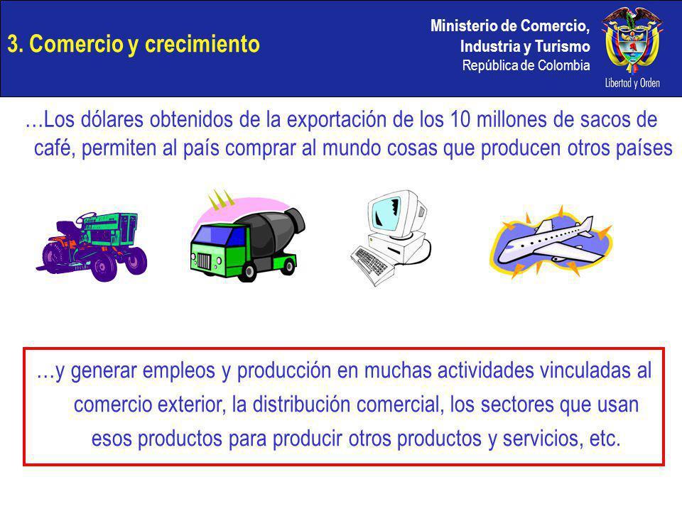 Ministerio de Comercio, Industria y Turismo República de Colombia 3. Comercio y crecimiento …Los dólares obtenidos de la exportación de los 10 millone