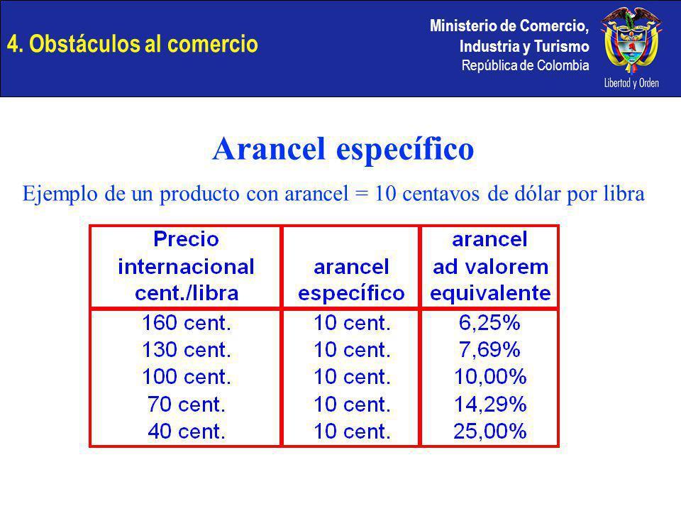 Ministerio de Comercio, Industria y Turismo República de Colombia 4. Obstáculos al comercio Arancel específico Ejemplo de un producto con arancel = 10