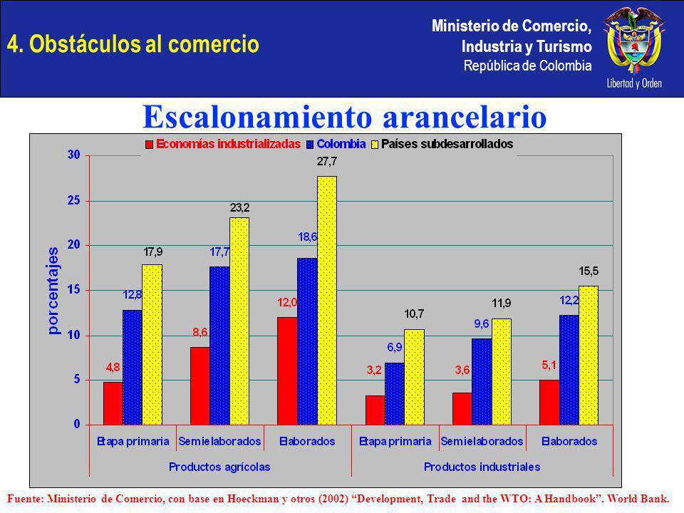 Ministerio de Comercio, Industria y Turismo República de Colombia 4. Obstáculos al comercio Escalonamiento arancelario Fuente: Ministerio de Comercio,
