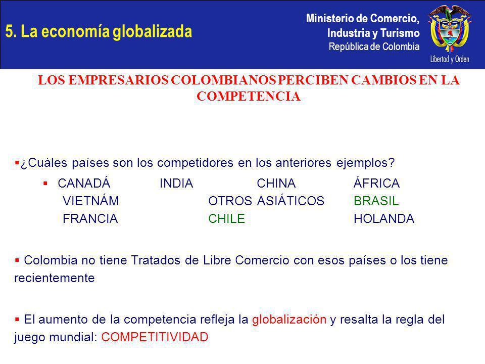 Ministerio de Comercio, Industria y Turismo República de Colombia ¿Cuáles países son los competidores en los anteriores ejemplos? CANADÁINDIACHINA ÁFR